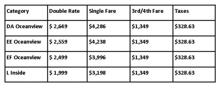 Fare Table Eclipse Cruise solar eclipse cruise Solar Eclipse Cruise from Singapore March 2016 Fare Table Eclipse Cruise